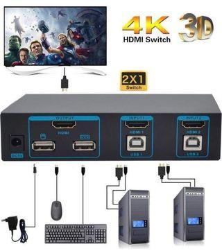 SGEYR 4K HDMI 2 port KVM Swtich