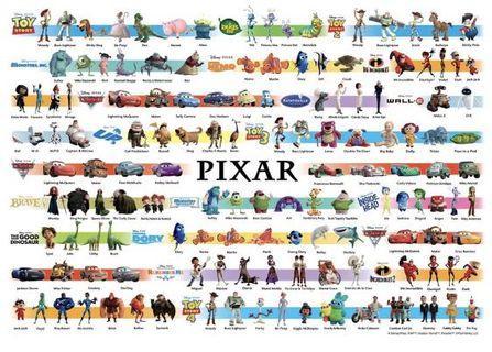 Disney Pixar Characters Collection 砌圖