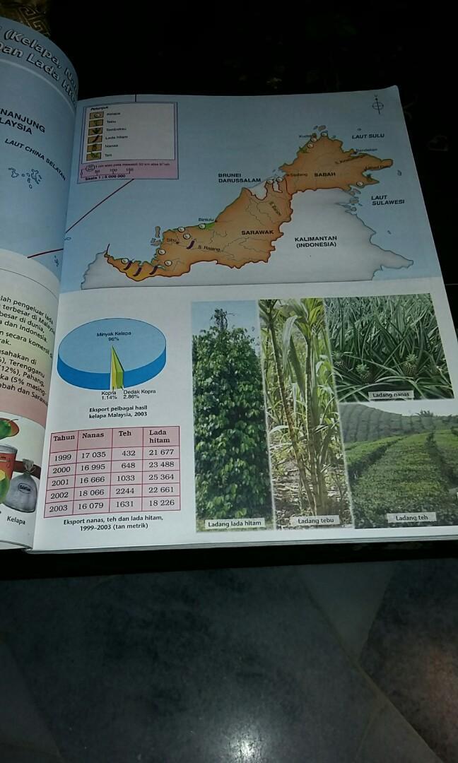 Atlas Informatif KBSR 4,5,6 #JuneToGo