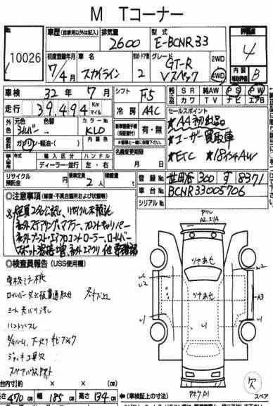 NISSAN SKYLINE BCNR33 1995(價錢面議)