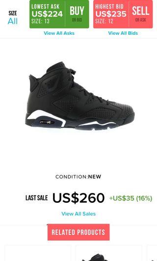 sports shoes f65f9 0371a Jordan 6 BlackCat