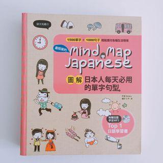 Mind Map Japanese