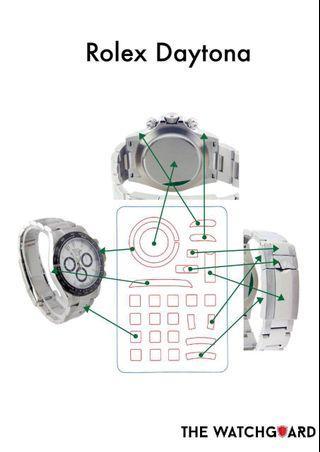 The WatchGuard Protective Sticker for Rolex Daytona