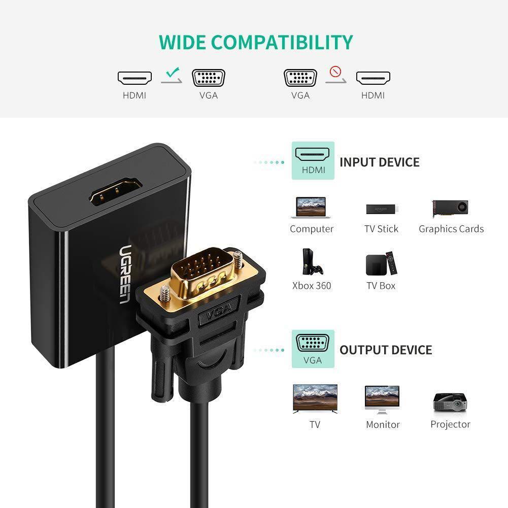 UGREEN Active HDMI Female to VGA Male Converter