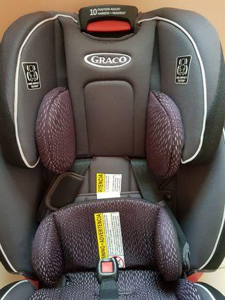 Carseat Graco Slimfit 3in1
