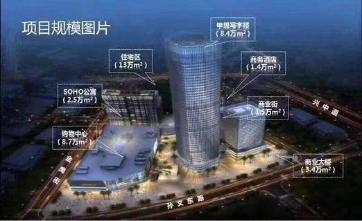 中山新地標45萬2房地段繁華