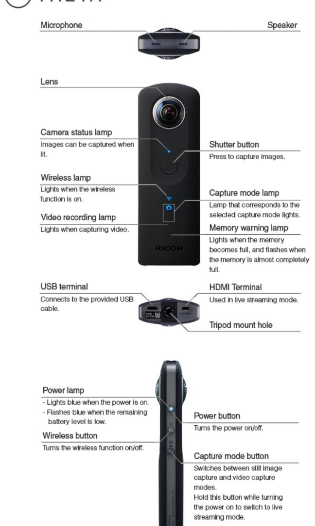 Ricoh Theta S 360 Spherical camera