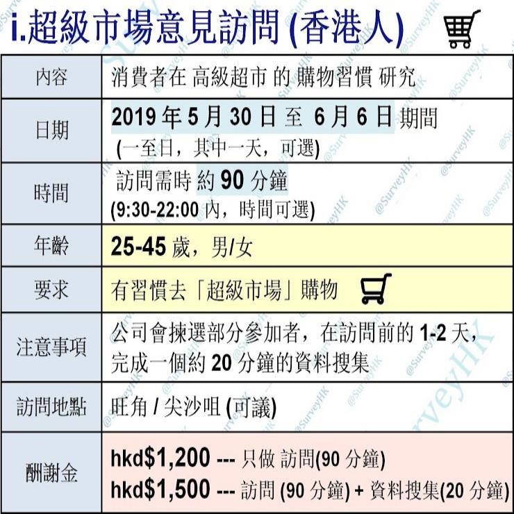 *i.超級市場 訪問 (香港人)🛒🛍*