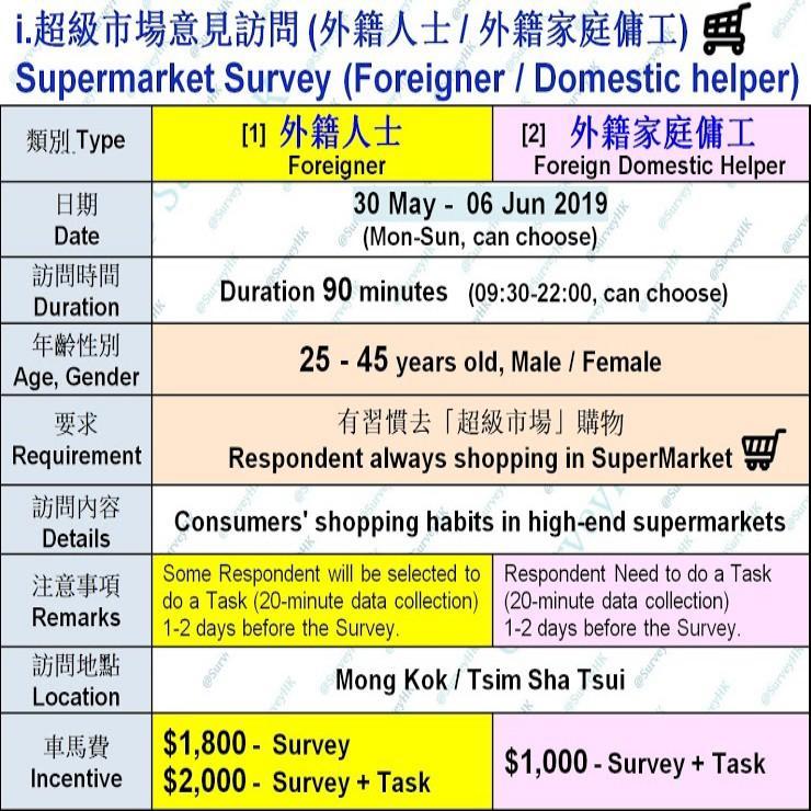 i.Supermarket Survey (Foreigner / Domestic helper)