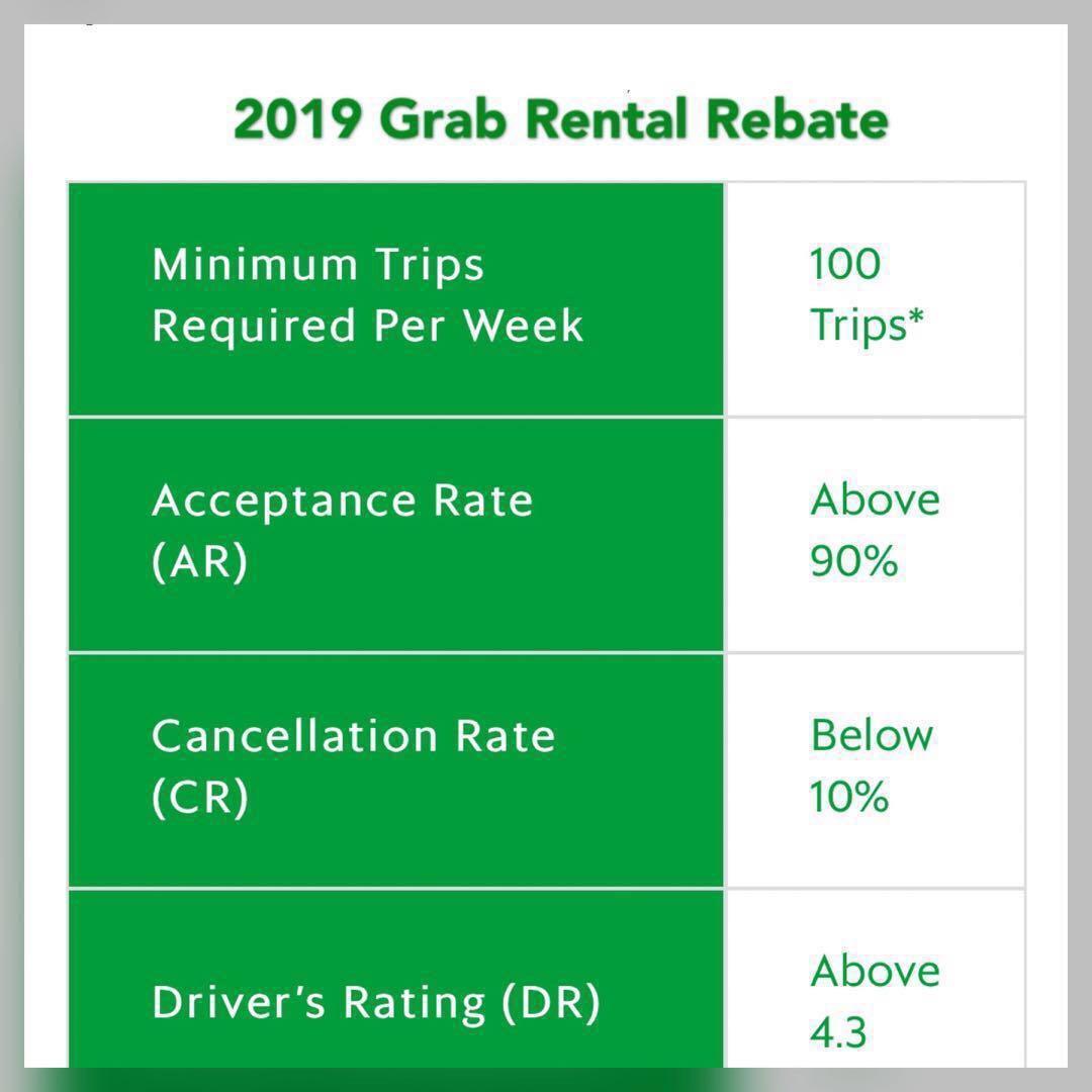Toyota Prius 1.8 Auto Hybrid Grab Car Rental
