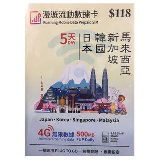 $50 日本,韓國,新加坡,馬來西亞4國5日旅遊數據卡,每日首400MB行4G下載,之後無限3G,速度不高於356KBs,即插即用,無需登記,無需設置,三合一SIM卡。 - -Whatsapp me: https://api.whatsapp.com/send?phone=85256978570 - -加入我們的facebook 組(https://www.facebook.com/世界各地旅遊卡數據卡電話卡批發零售-328716861311852)可以第一時間得到我們的最新優惠資信或免費贈品。