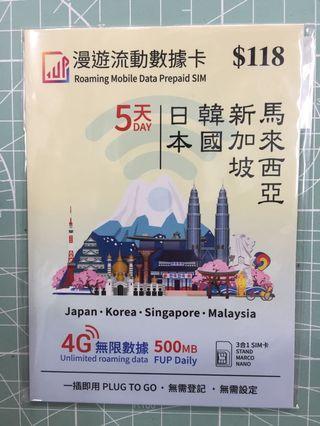 $50 日本,韓國,新加坡,馬來西亞4國5日旅遊數據卡,每日首400MB行4G下載,之後無限3G,速度不高於356KBs,即插即用,無需登記,無需設置,三合一SIM卡