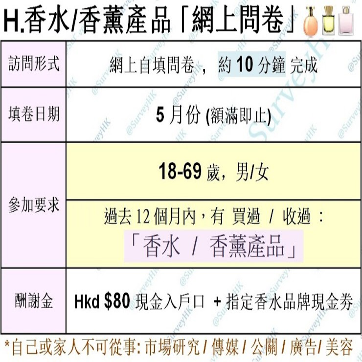 H.香水/香薰「10分鐘網上問卷」