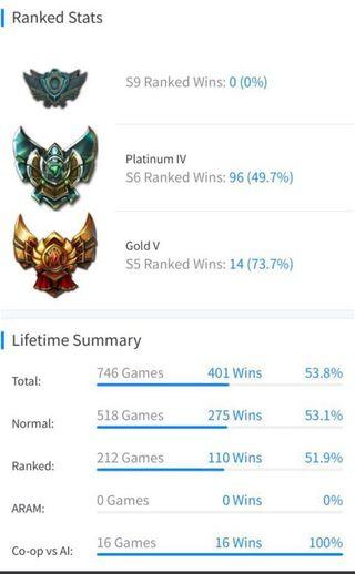 🚚 Selling plat league of legend account