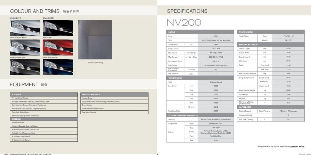 Brand New Nissan NV200 1.5M