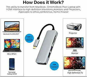 USB C Hub, Type C to HDMI 4K Adapter with 2 USB 3.0 Ports SD/TF Card Reader