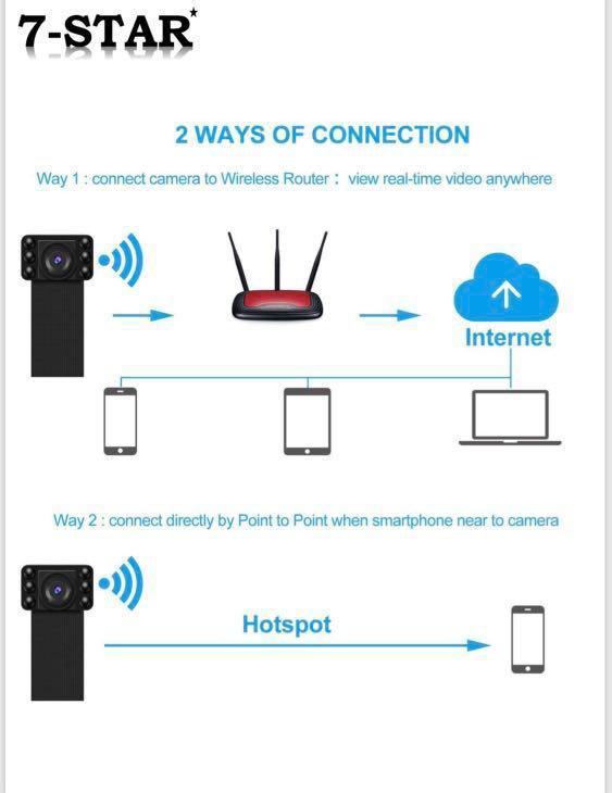 4K Mini Spy Camera - Portable Micro Mini Wireless IP Camera