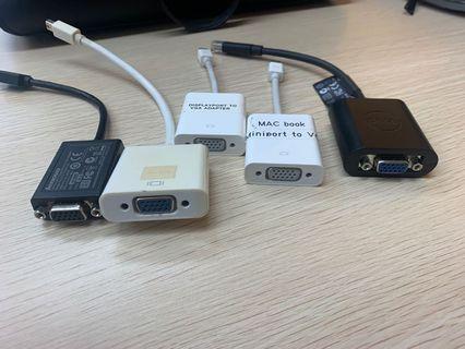 Vga to mini port adapter / converter