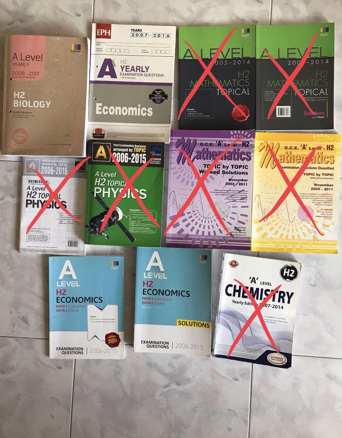 WTS- A level H2 Chemistry Topical & H2 Economics tys