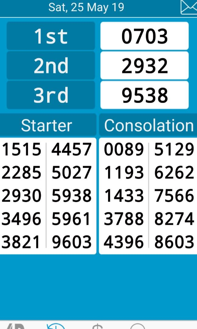 L.p Saen 2562 millionair batch