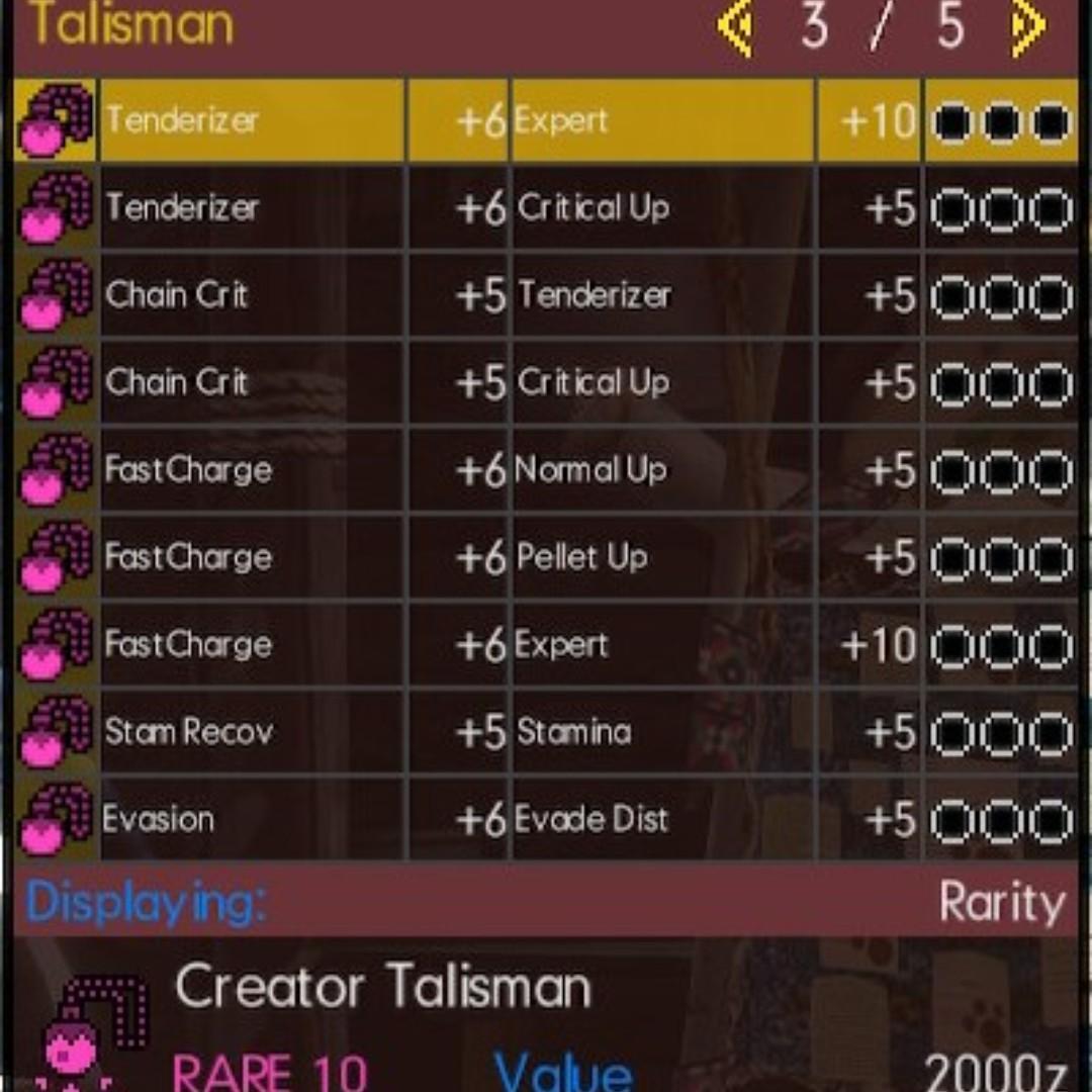 Monster Hunter Generations Ultimate, MHGU God Charms