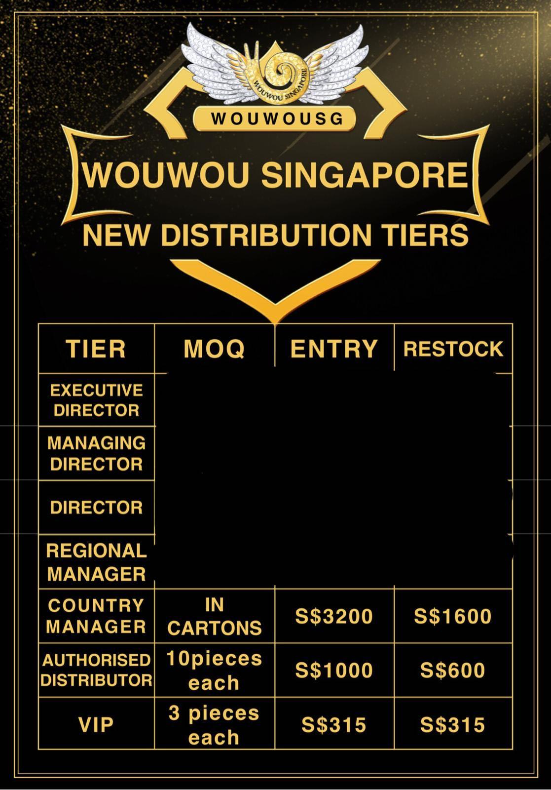 Wouwou/Wowo distributor list!, Everything Else on Carousell