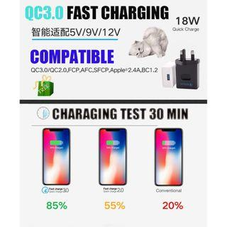 High speed QC3.0 travel single usb wall fast charger