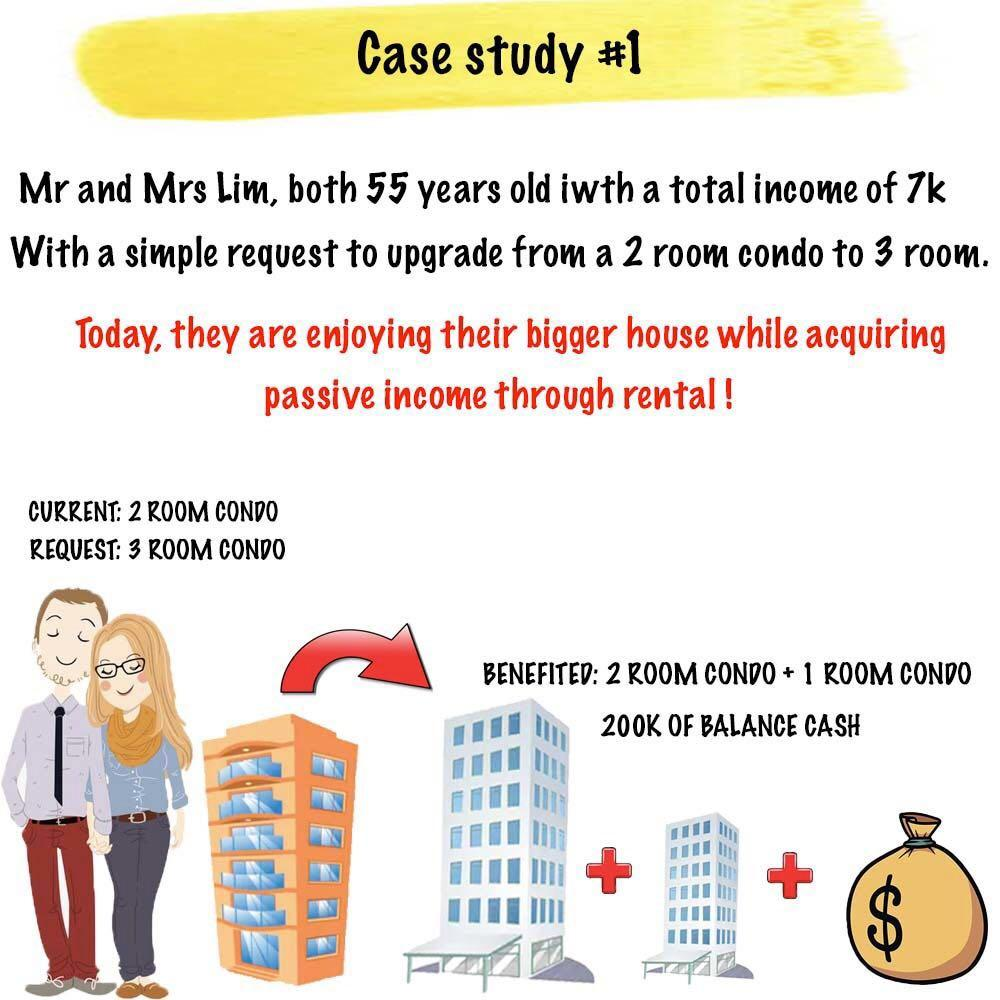 Upgrade to condo with your income, POSSIBLE?