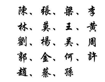 Chinese Surname Die Cut Decal [Car Decals & Free Mailing]