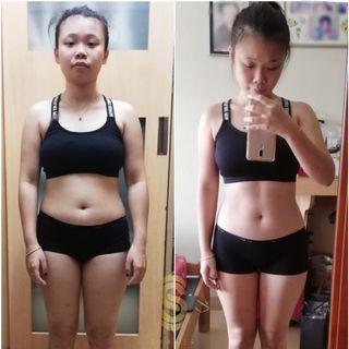 Lemon Detoxification slimming