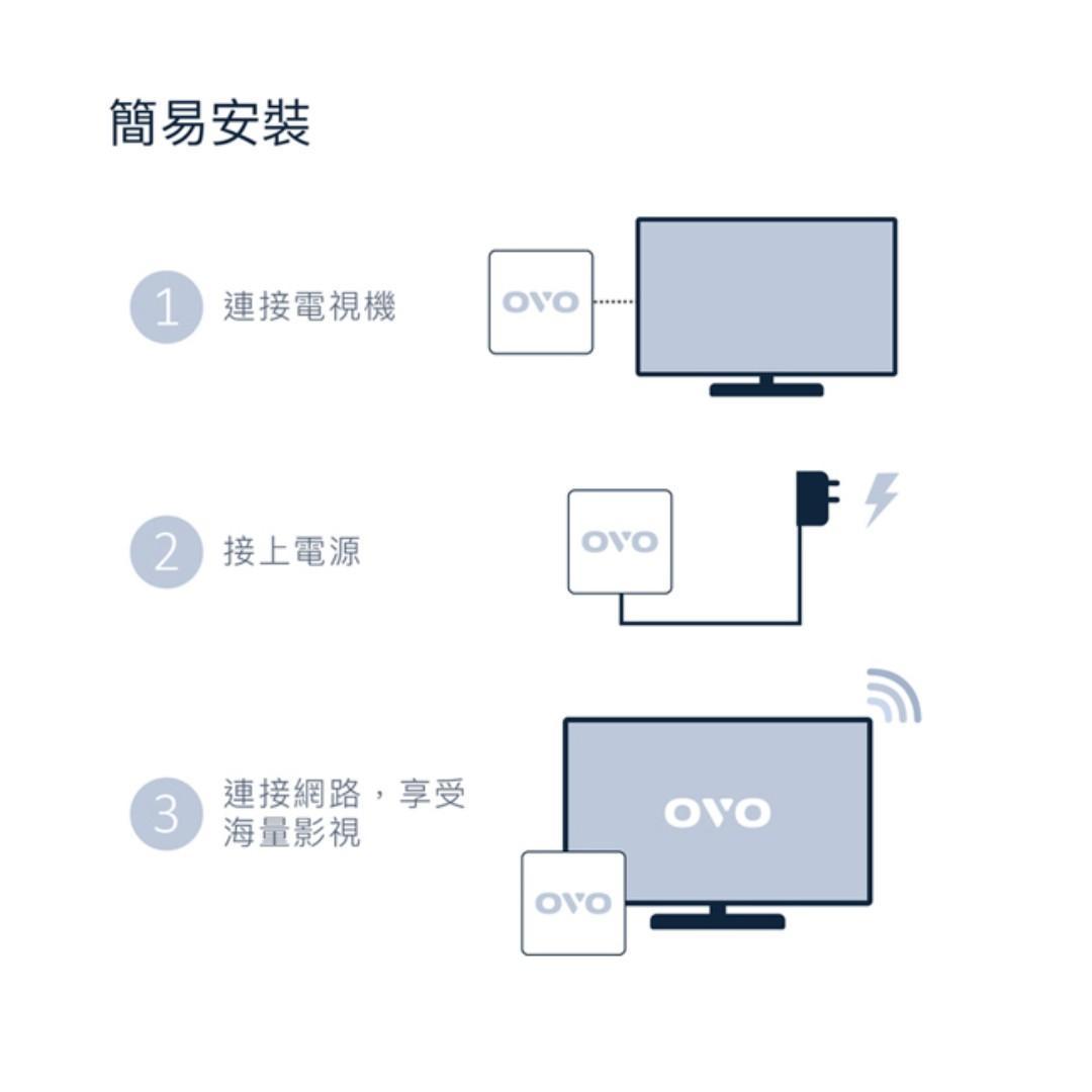 OVO M2 免付費 4K 2GB DRAM 藍芽 四核心 高效能 智慧電視盒 365天免付費電視直播