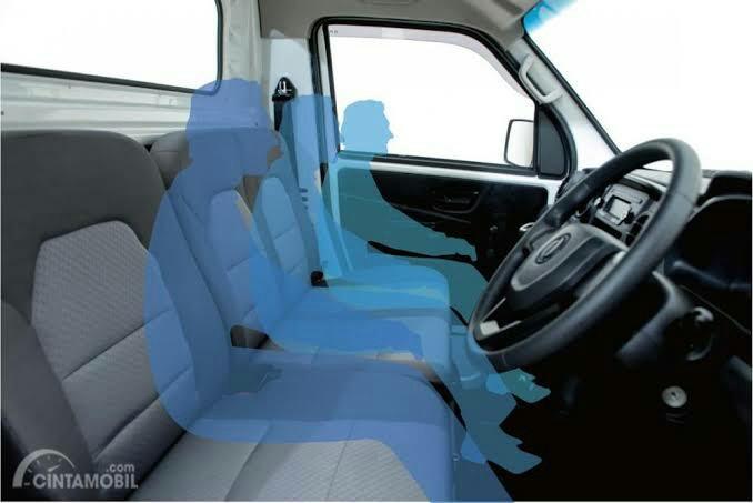 Mobil pick up moderen teknologi handal dan tangguh