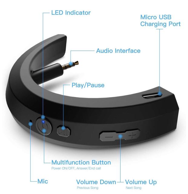 024ce99270a AF71) Kuxiu Audio Transmitter and Receiver Wireless Bluetooth ...