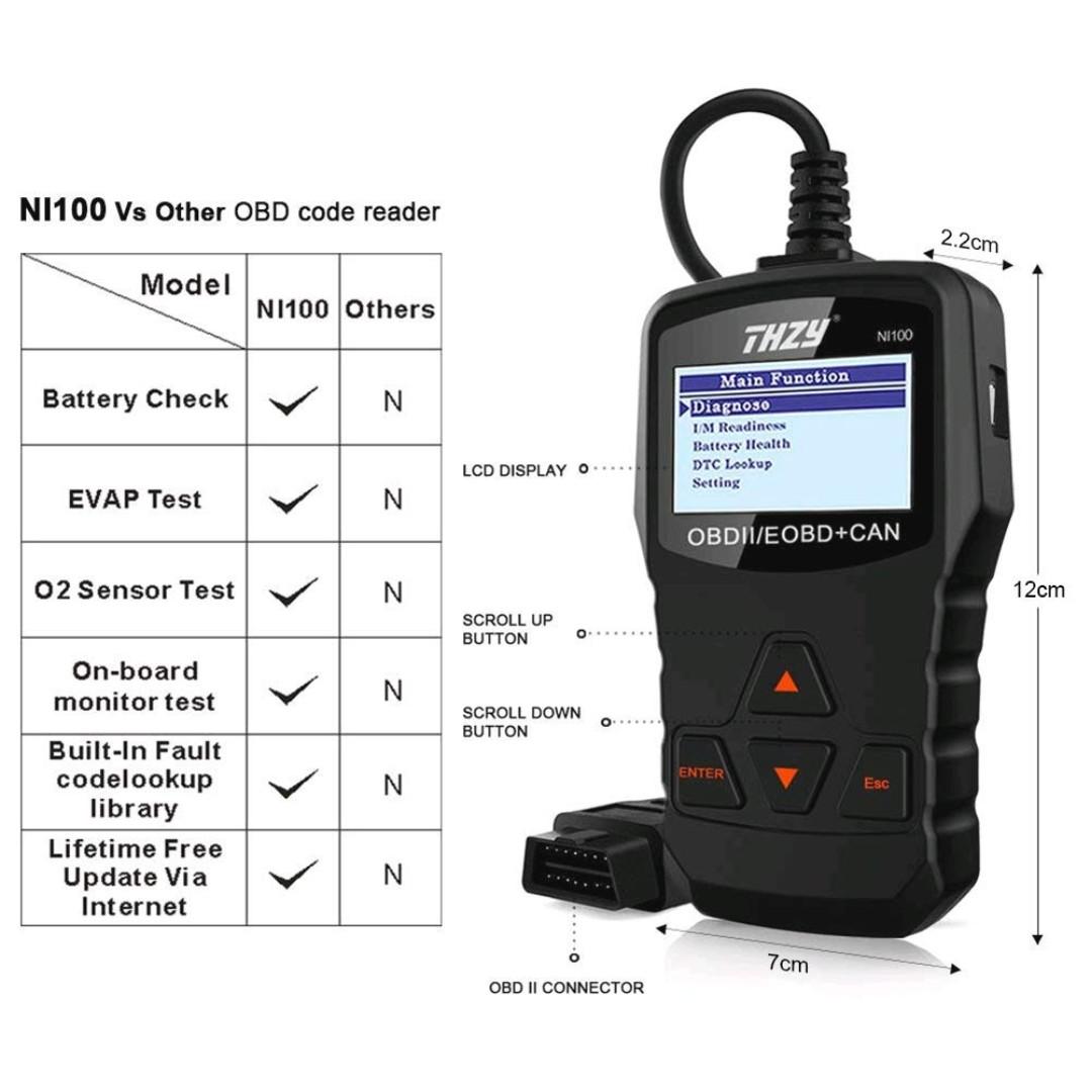 (J379) THZY OBD Car Diagnostic Code Reader