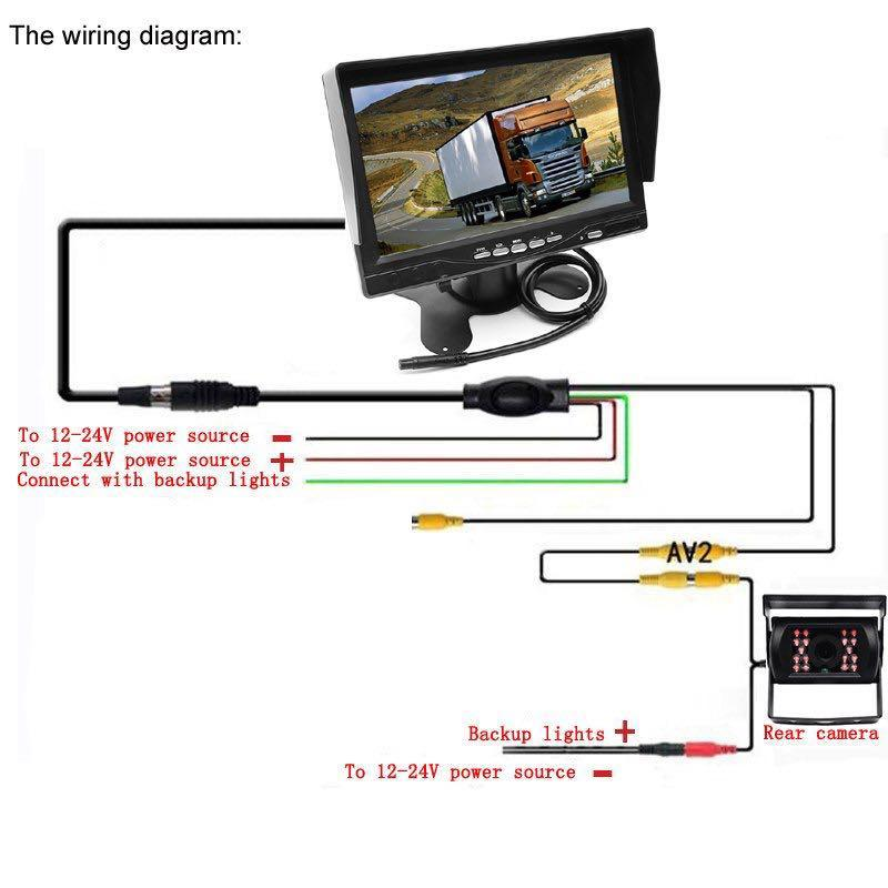 "12-24V 7 Inch Monitor - 7""inch Color TFT LCD/LED Monitor ... on"
