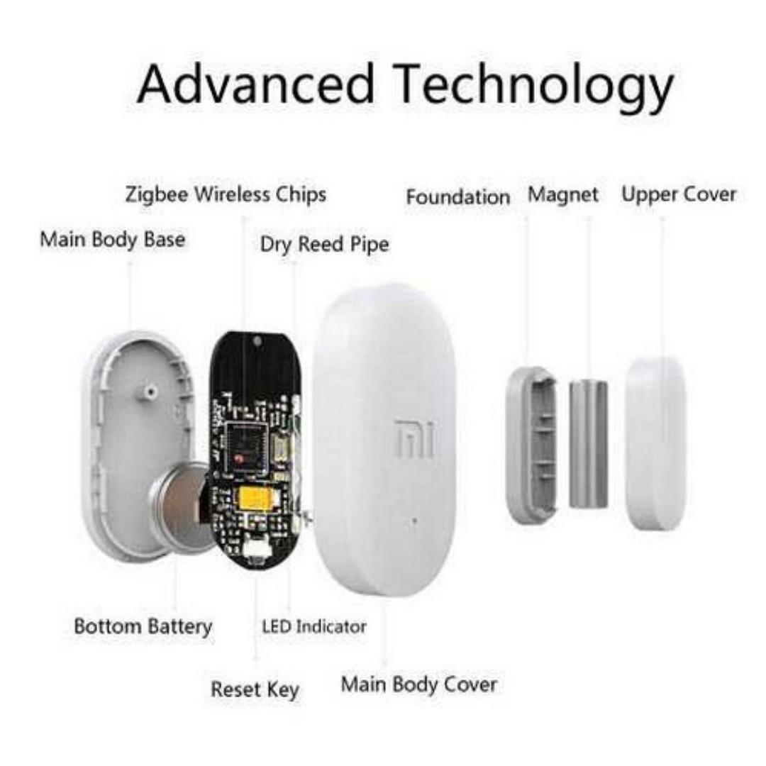 Xiaomi Smart Alarm Sensor Pintu dan Jendela Rumah TItanGadget