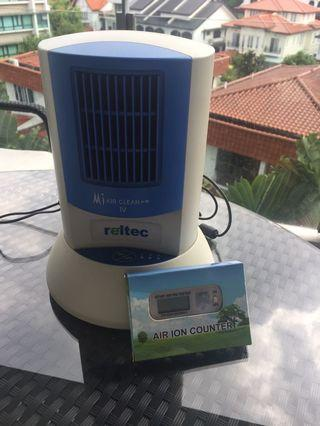 Air Purifier With Ion -counter