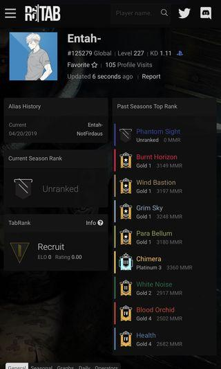 Rainbow Six Siege Account (PS4) + Other Games