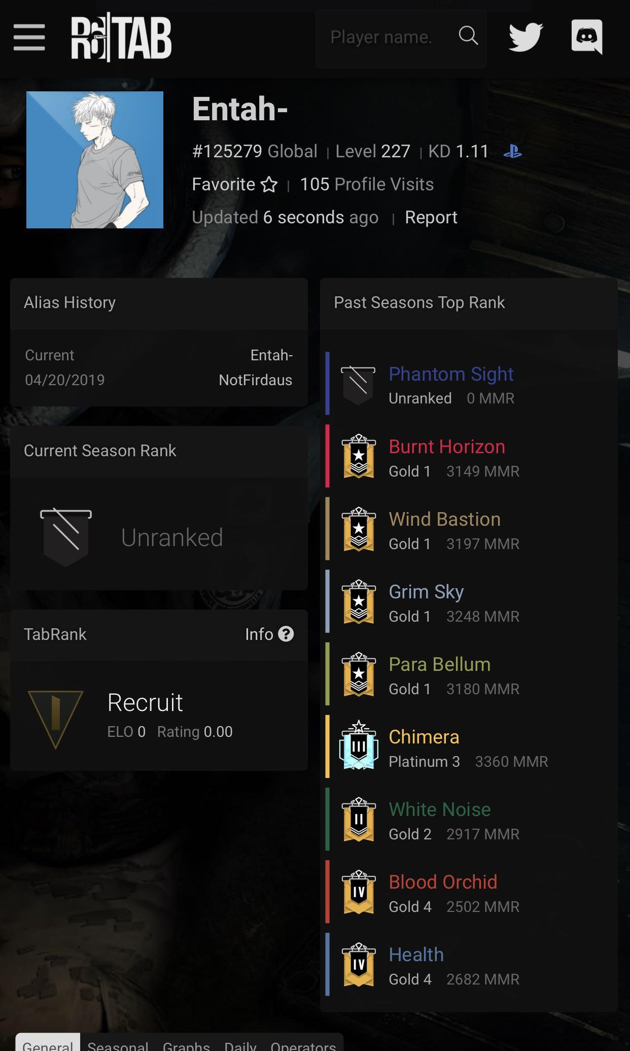 Rainbow Six Siege Account (PS4) + Other Games, Toys & Games