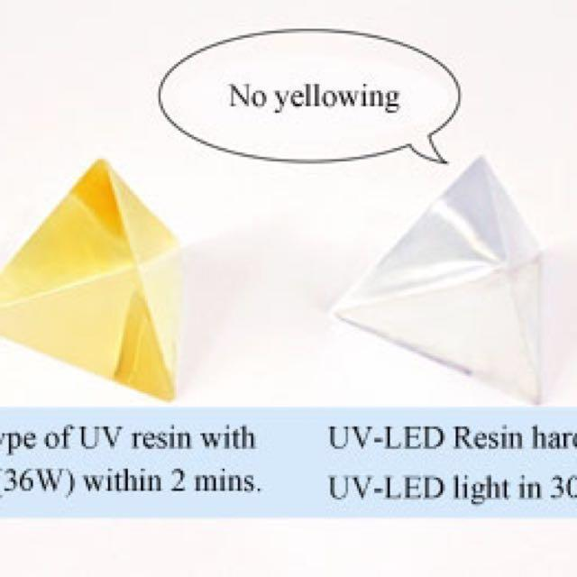 Padico UV-LED resin from Japan