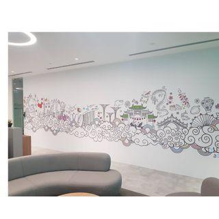 Custom Sticker: Wall Mural