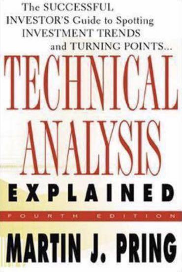 Technical Analysis Explained | Martin J. Pring