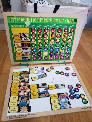 Melissa Doug responsibility chart