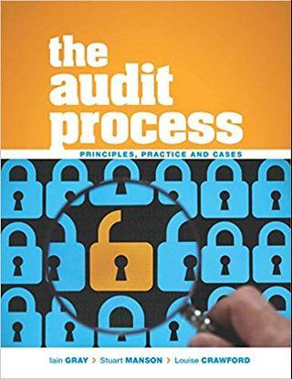 UOE - The audit process: Principles, Practice and cases