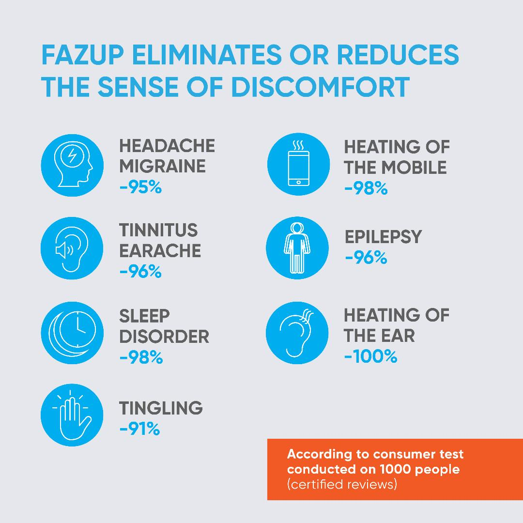 Fazup (Gold Single Pack) Anti Radiation Patch for Smartphone or Tablet