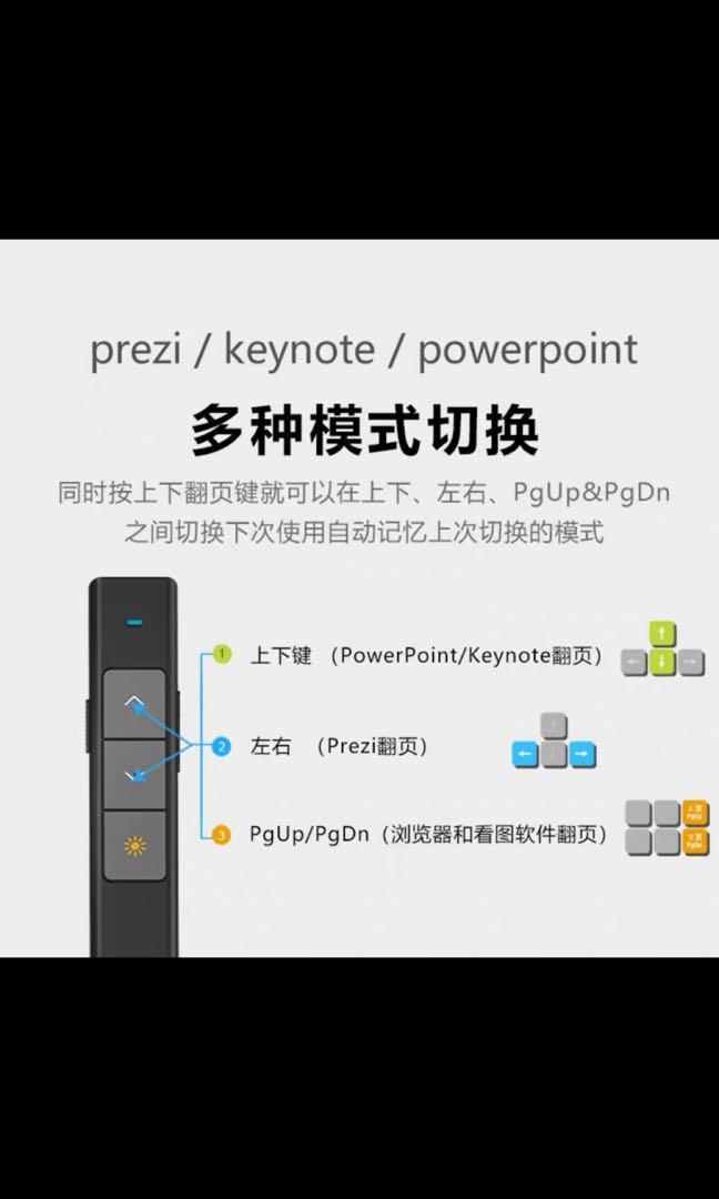 PowerPoint Clicker