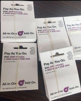 🚚 Europe sim card for data roaming 5gb