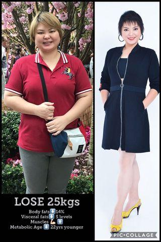 90 days Transformation with Makeover photoshot