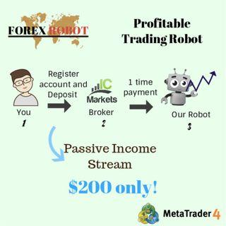 🚚 Forex Automated Trading Robot System Passive Income Using Software