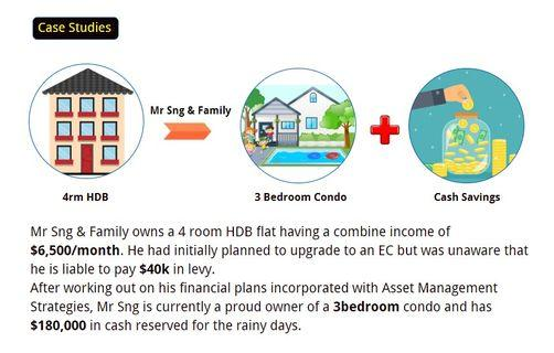 UPGRADE YOUR HDB NOW